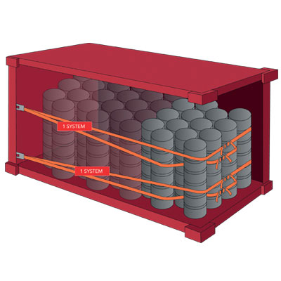 Container filled with drums, secured using Cordstrap CornerLash. Container lashing using the corner posts.