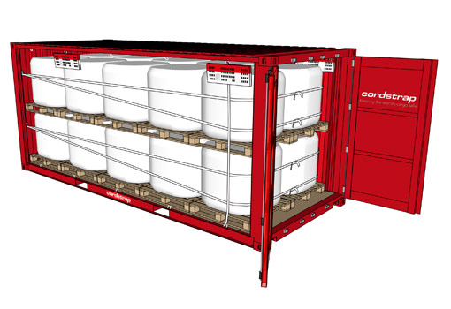 Supported By High Quality Dunnage Bagoisture Control Products Plus Specially Designed Components Including Ibc Protectors Edge Board And Flex